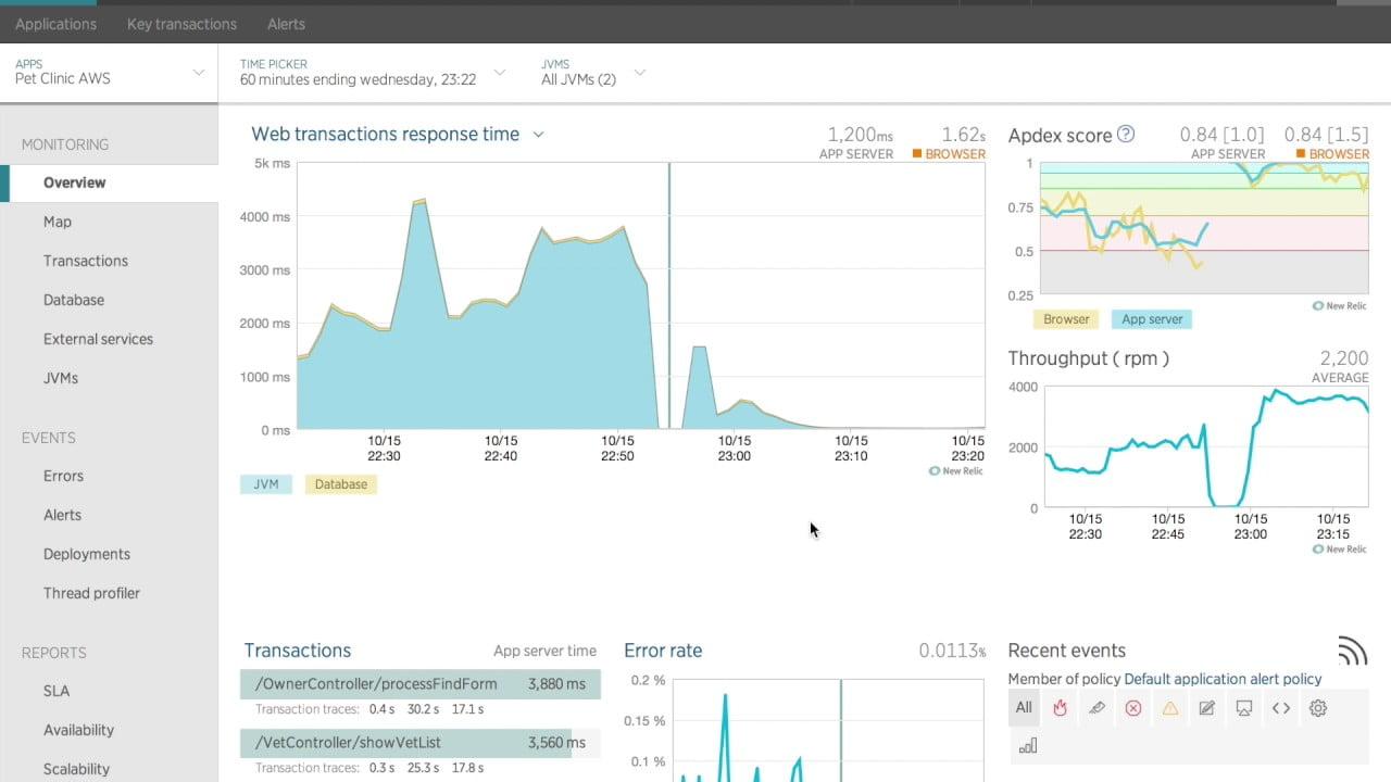 kubernetes monitoring tools comparison