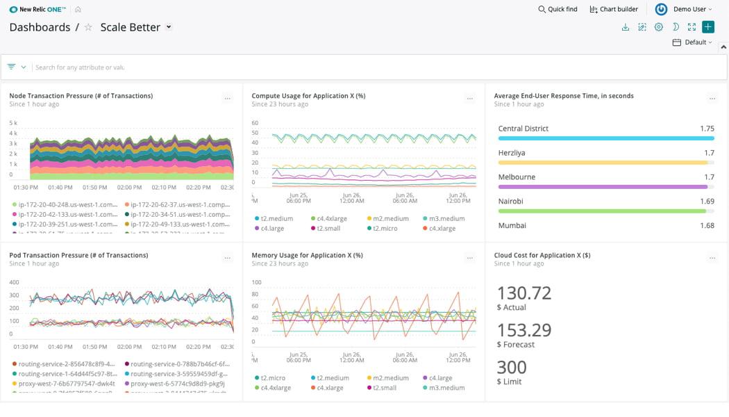 best rabbitmq monitoring tools