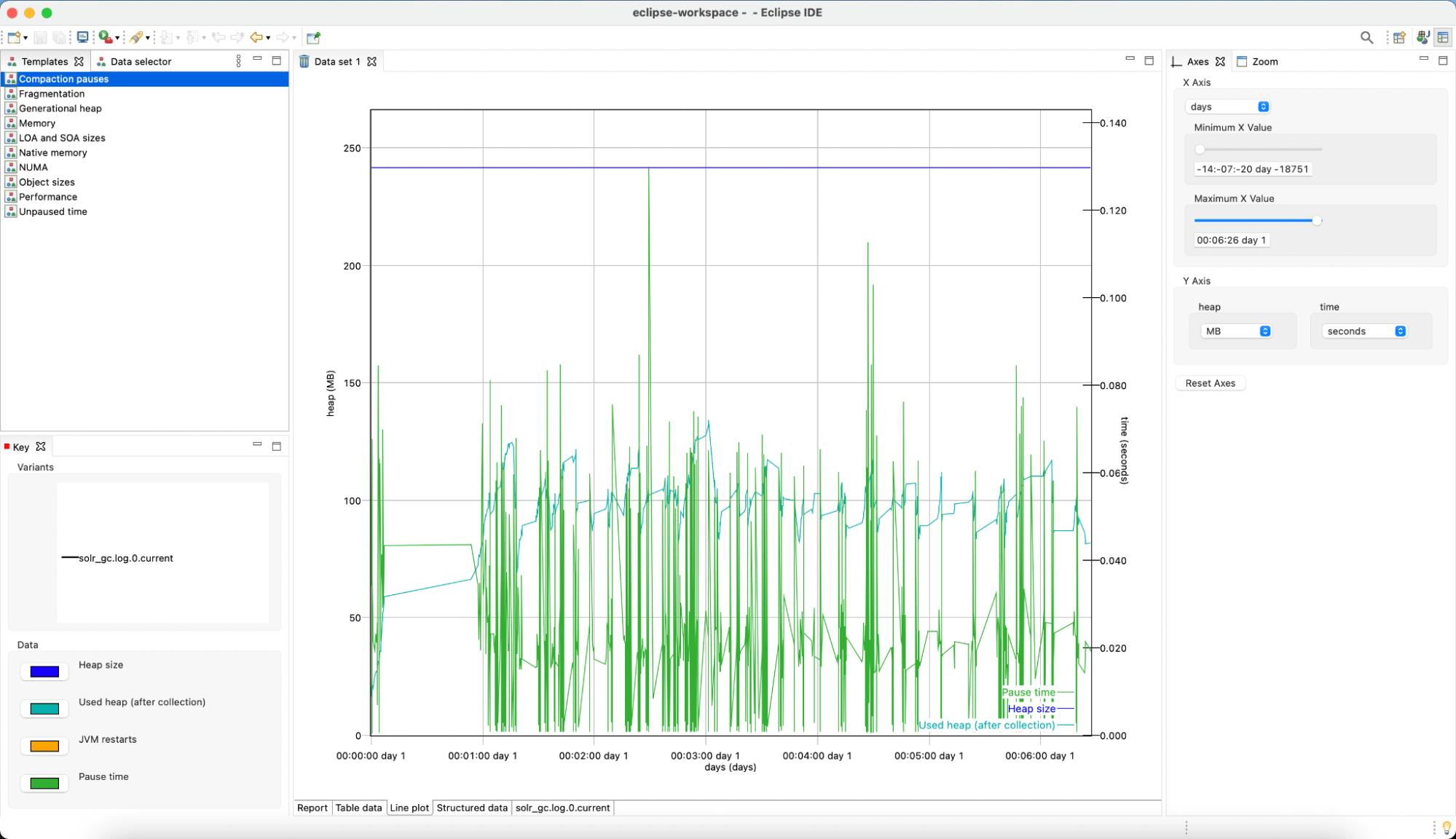 jvm gc log analyzer