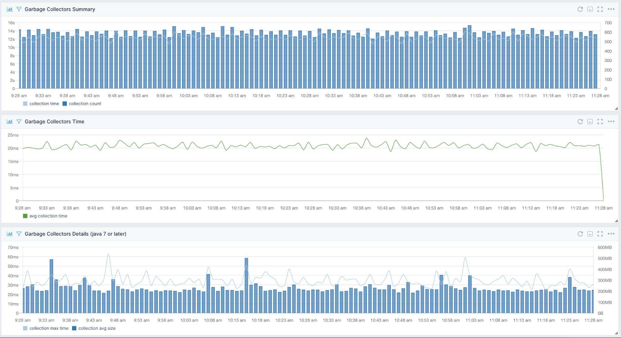 gc log analyzers