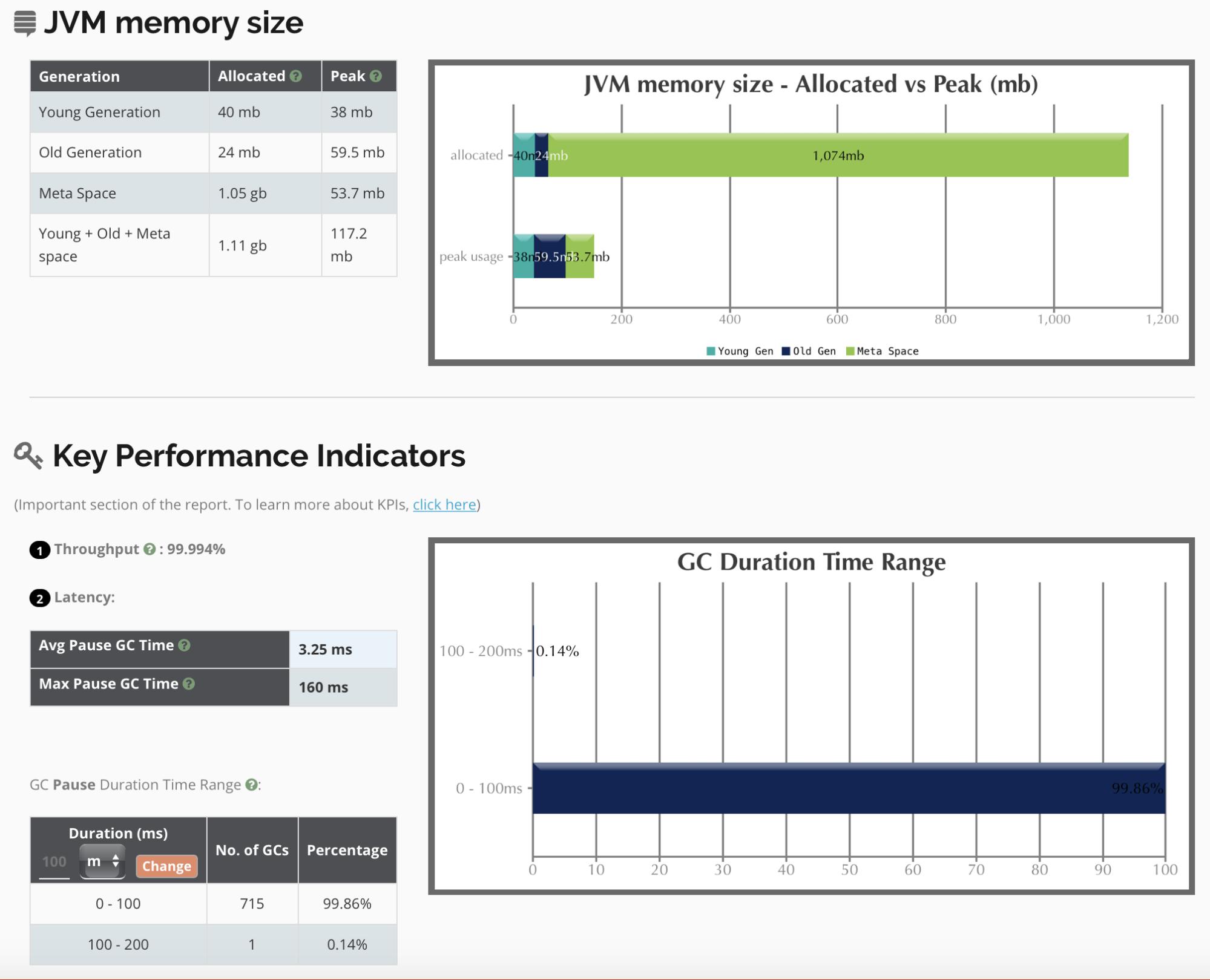 gc log analysis tools comparison