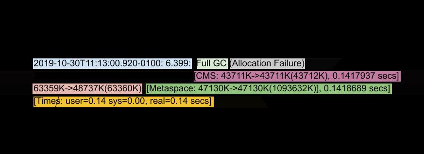 java garbage collection log analysis