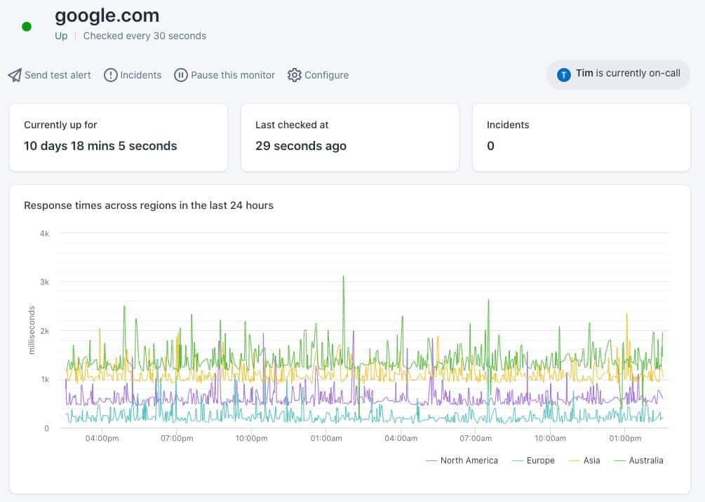 site uptime monitoring tools