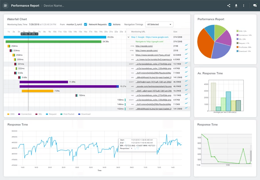 website uptime monitoring service