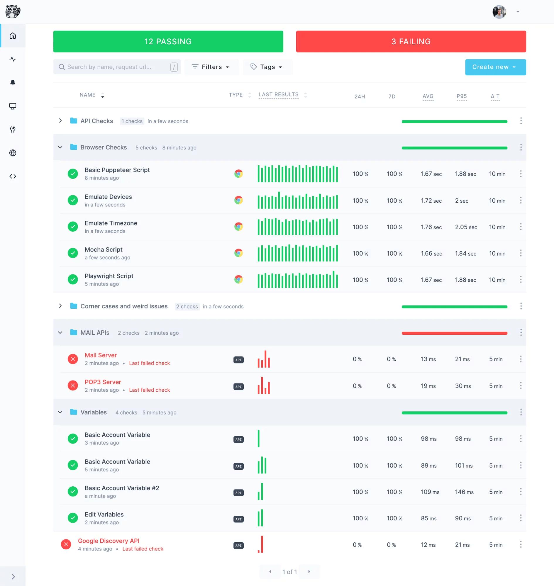 website uptime monitoring tools comparison