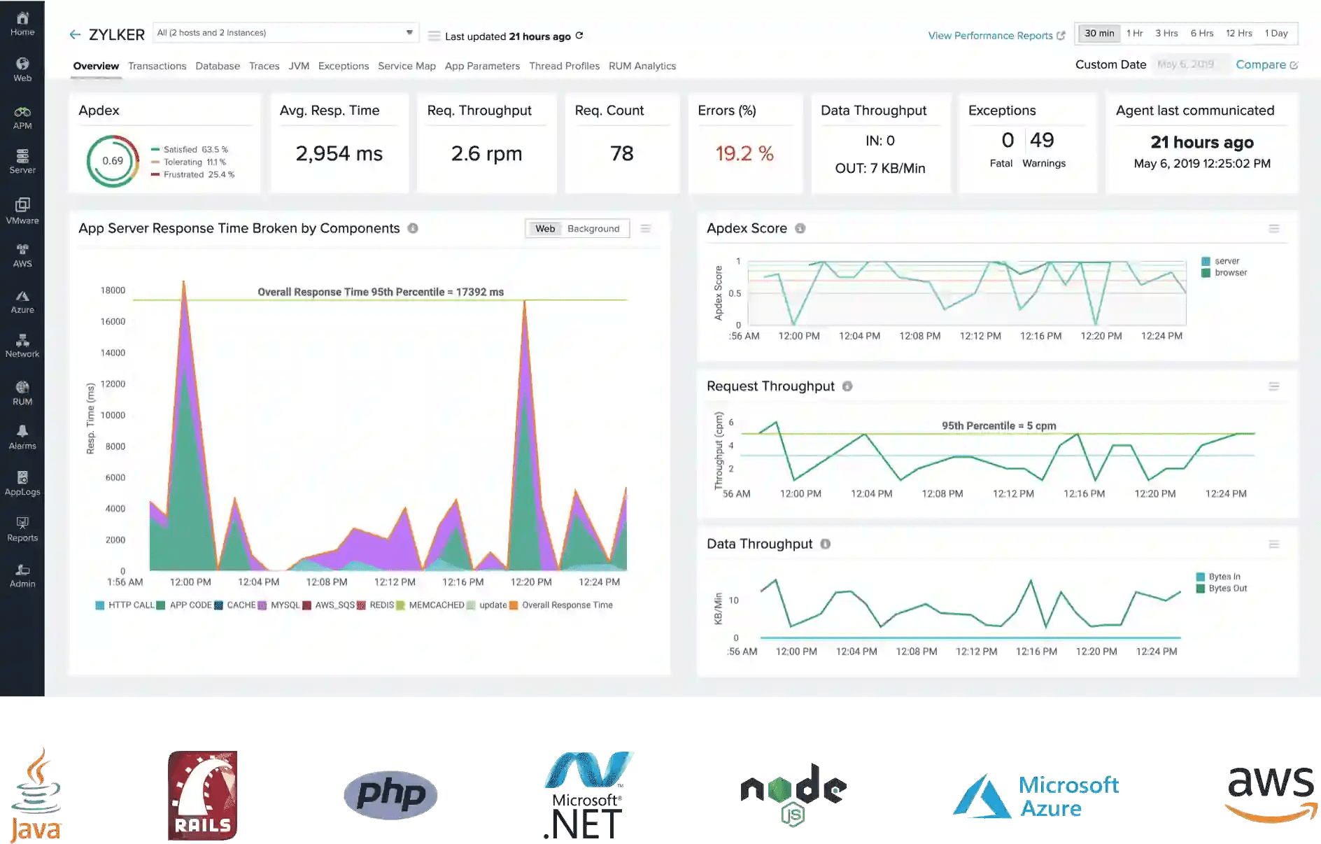 best uptime monitoring service