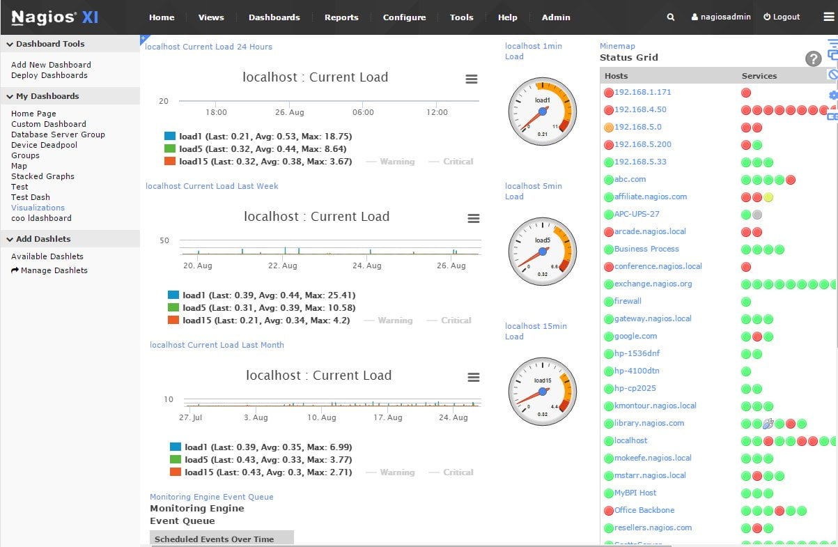 infrastructure monitoring tools