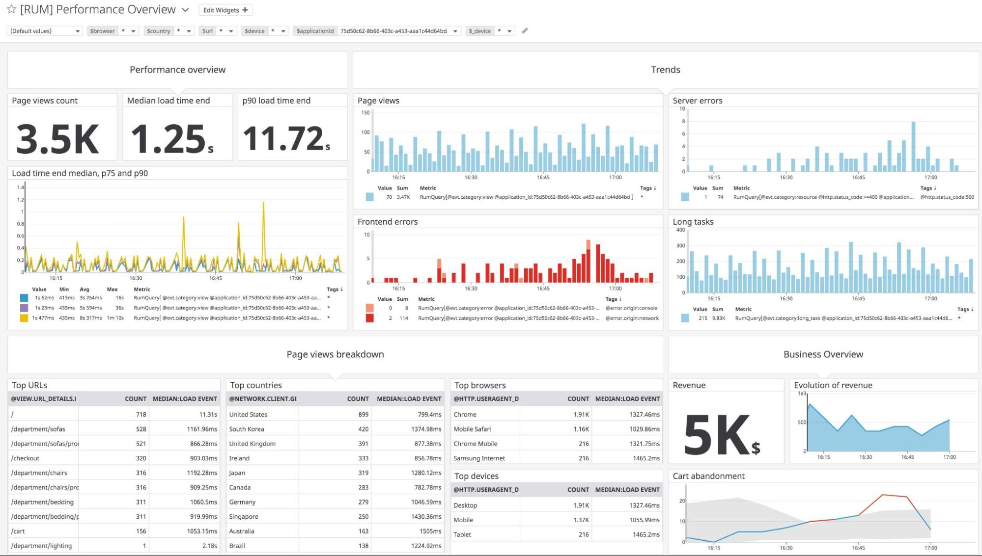 best infrastructure monitoring tools