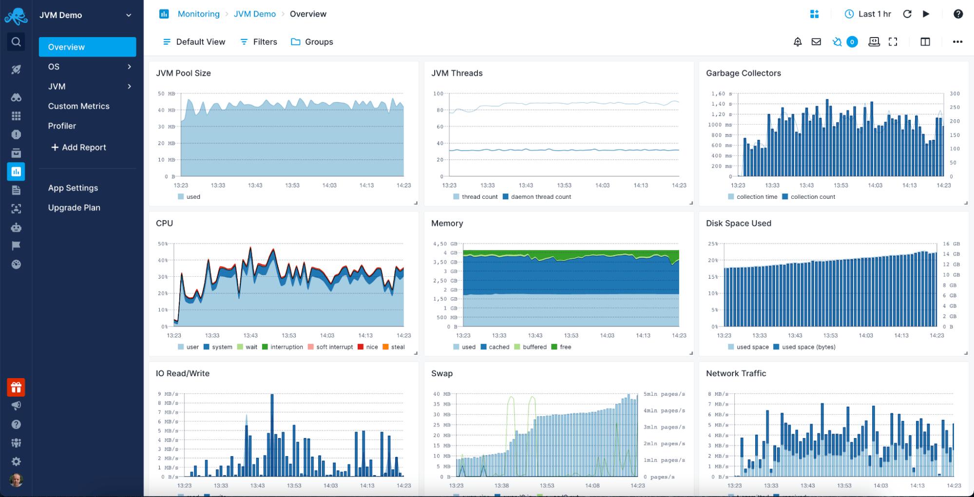 metrics in java virtual machine