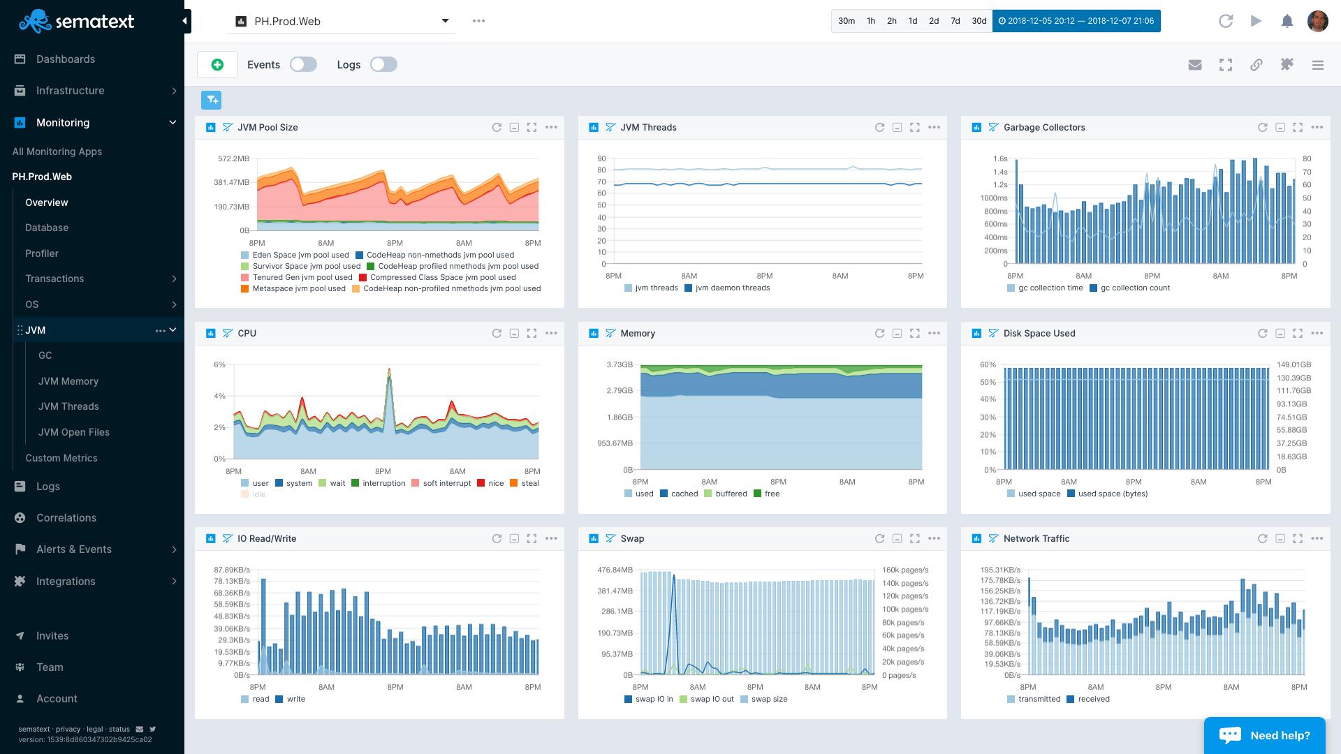 java application performance metrics