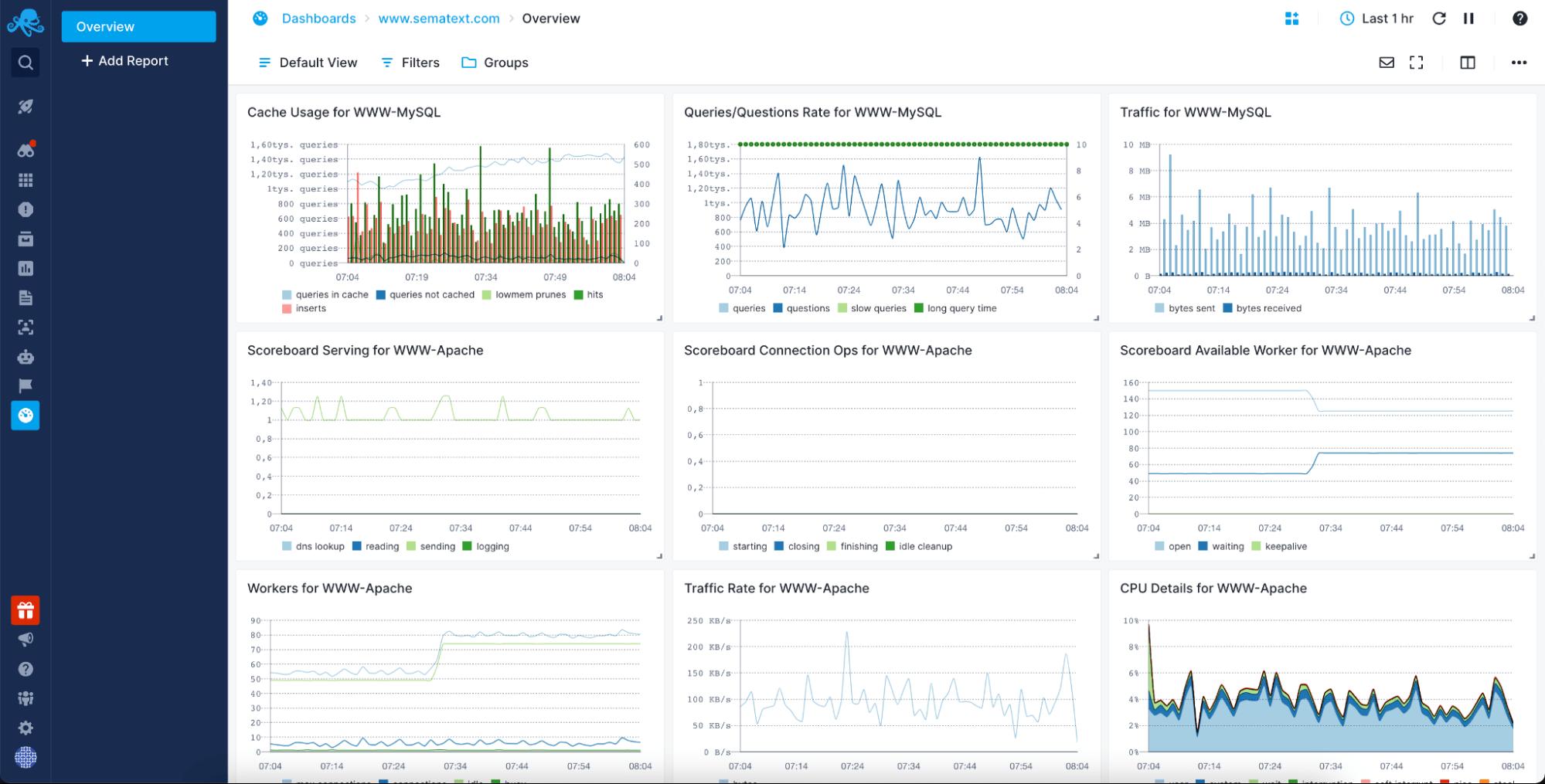 top java virtual machine monitoring tools