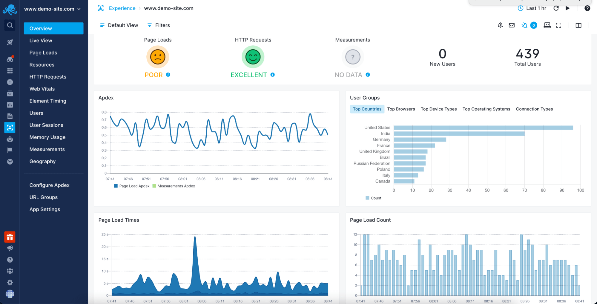 java performance monitoring software