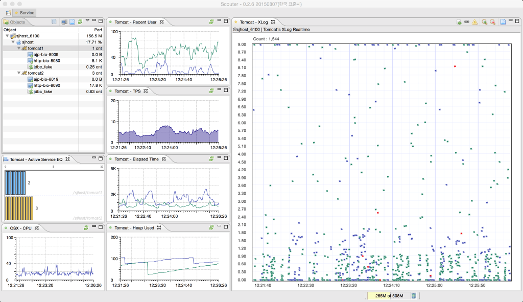 best tools for java monitoring