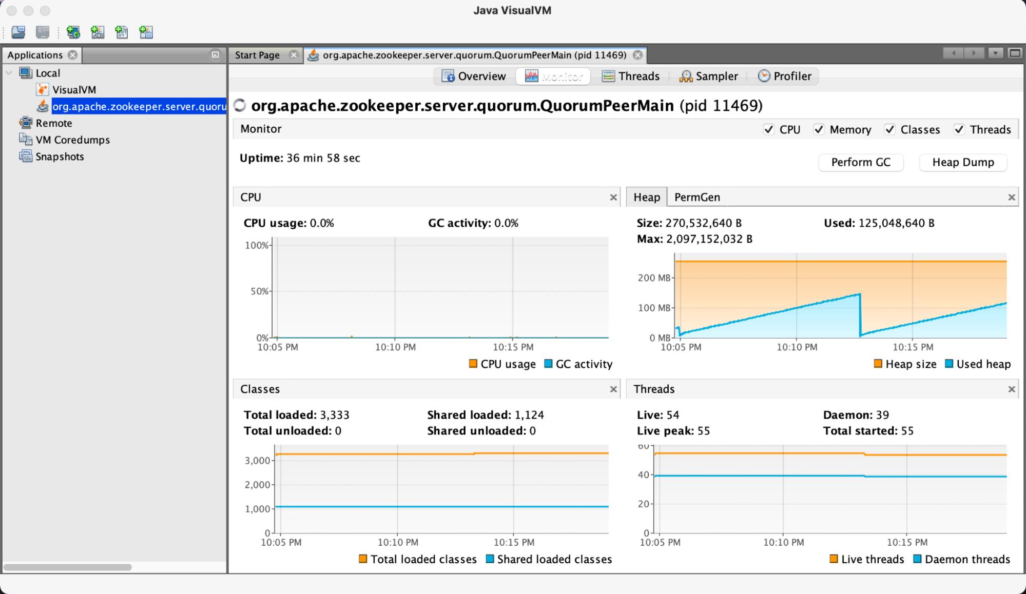 java monitoring tools comparison
