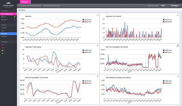 best java monitoring tool
