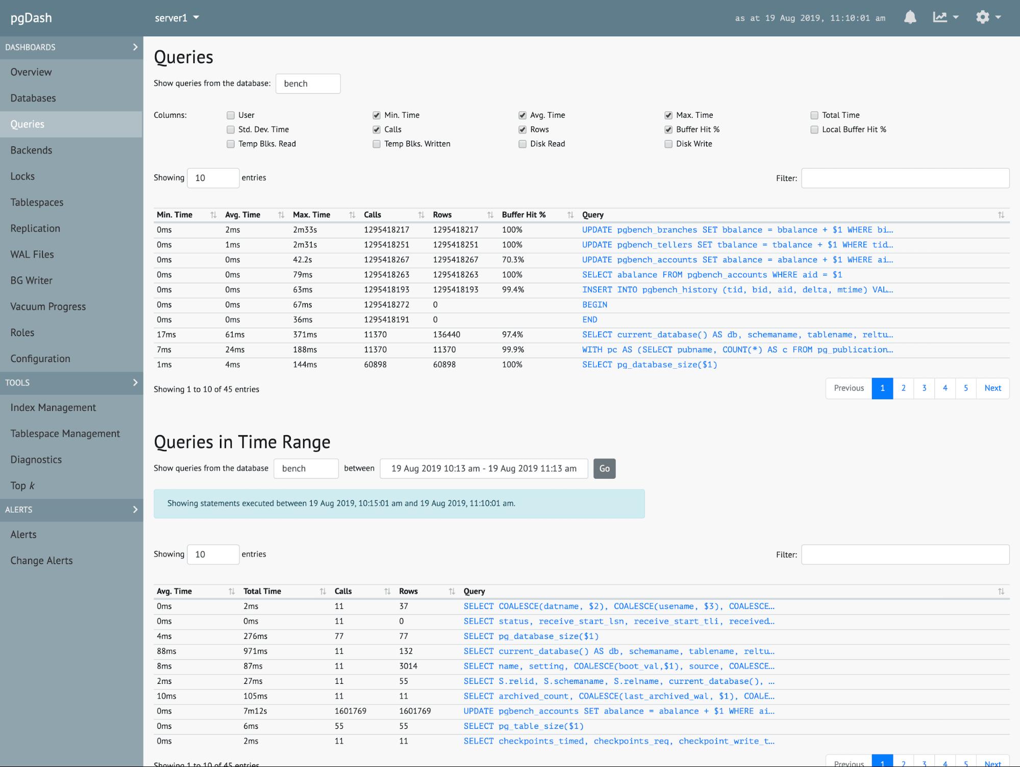 postgresql performance monitoring tools