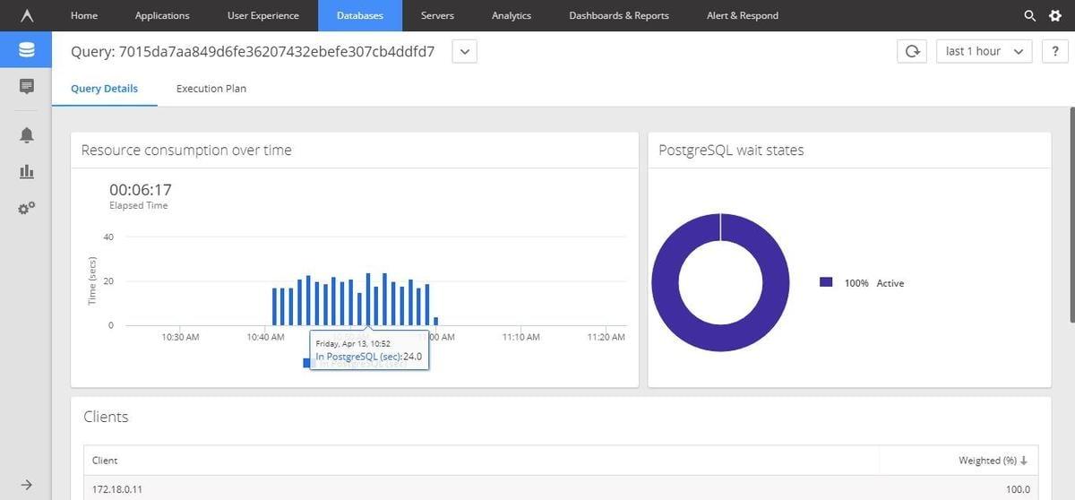 postgresql monitoring software