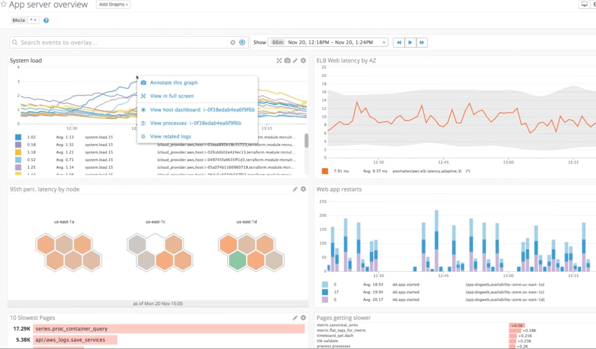 top server monitoring tools