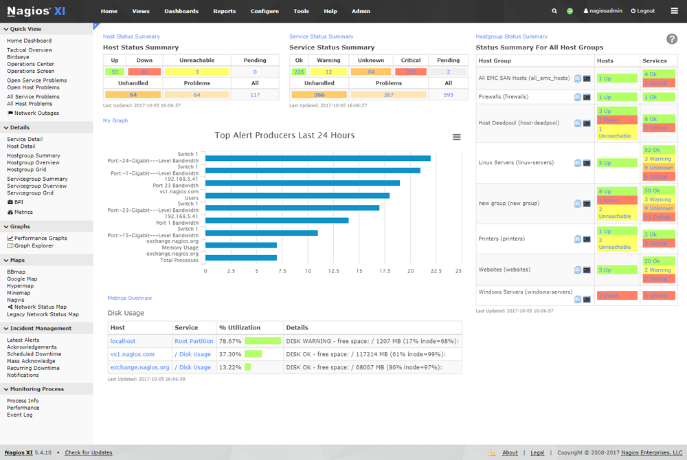 best tools for server health monitoring