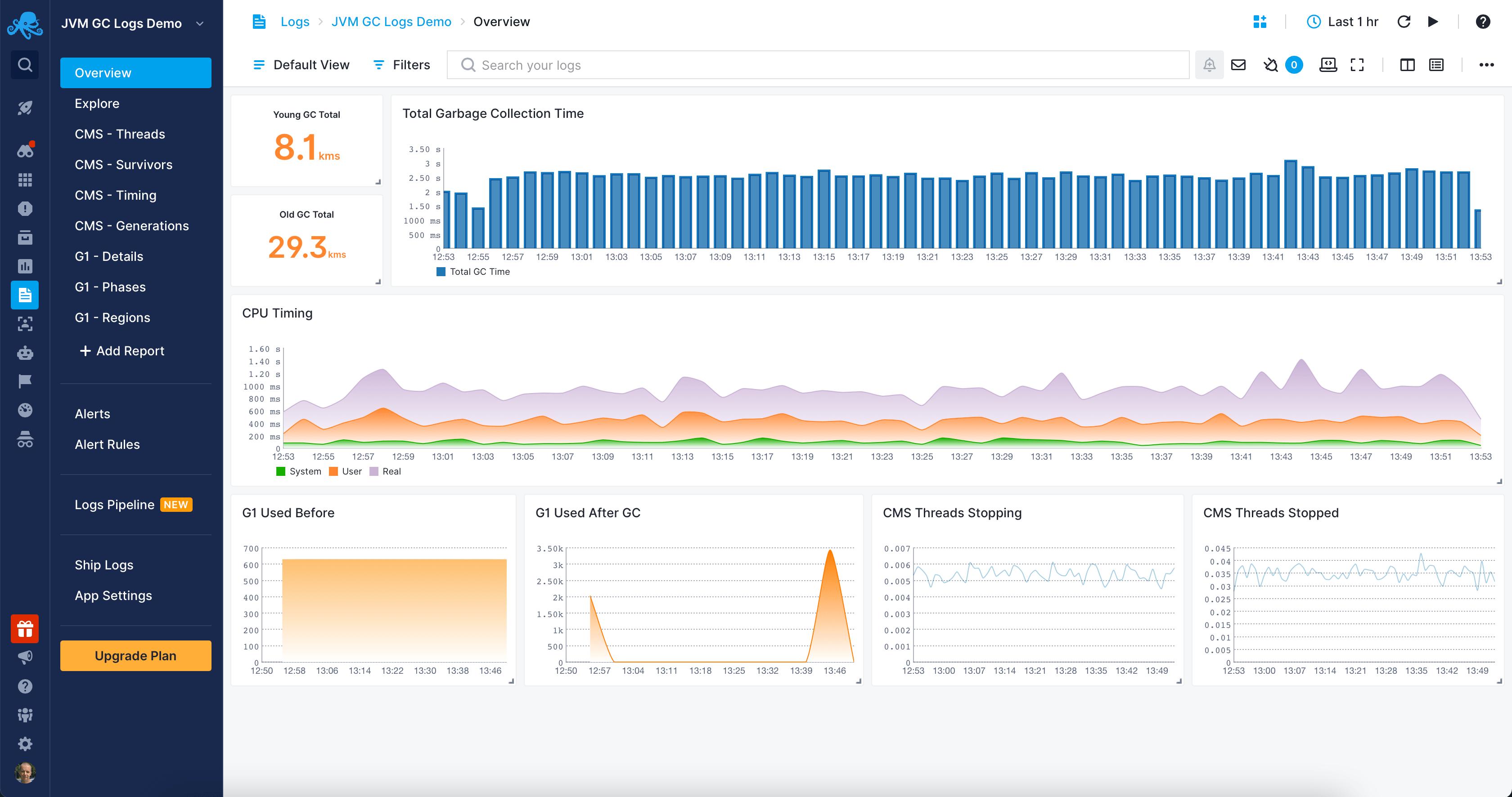 JVM GC Overview